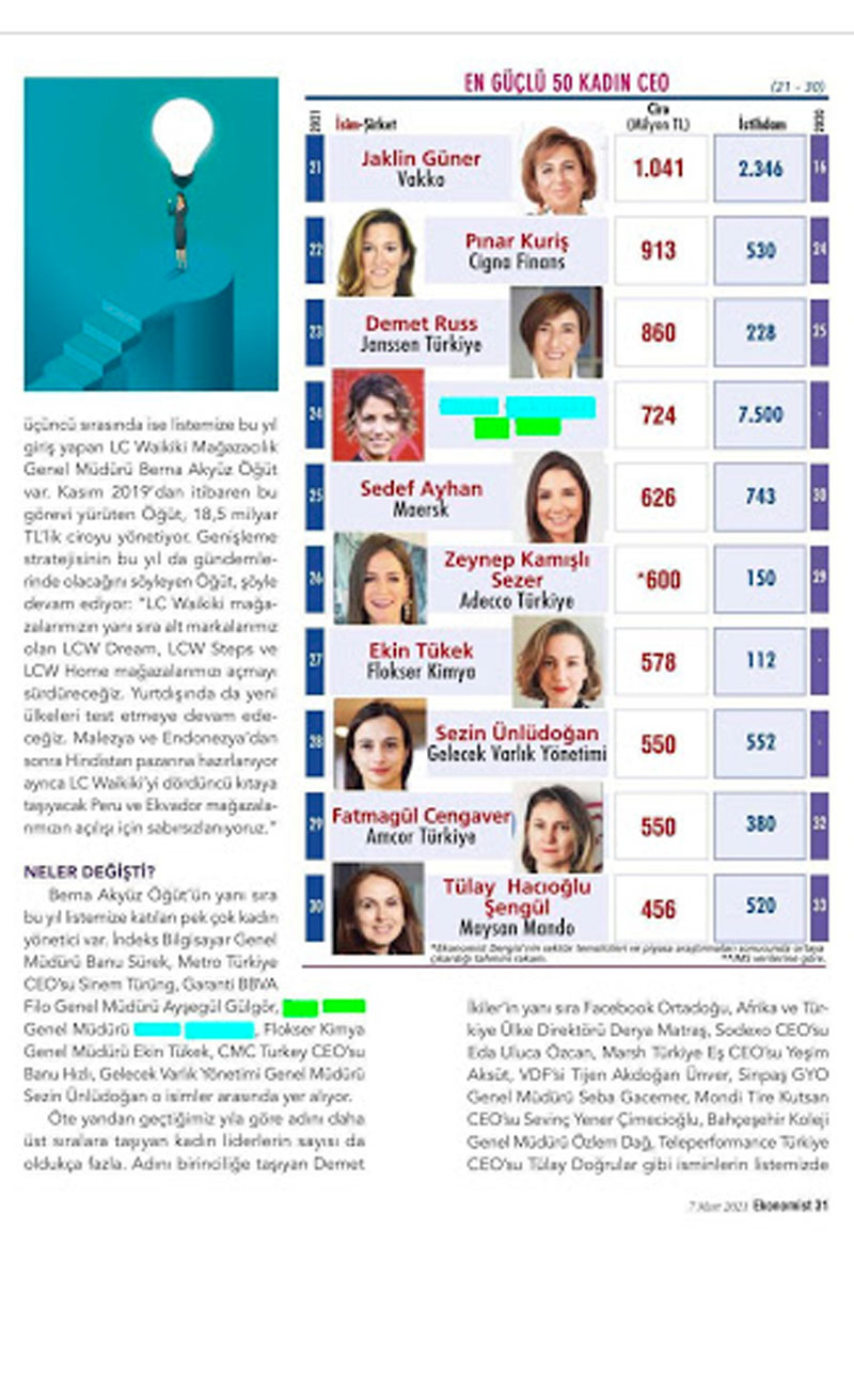 50 Güçlü Kadın CEO