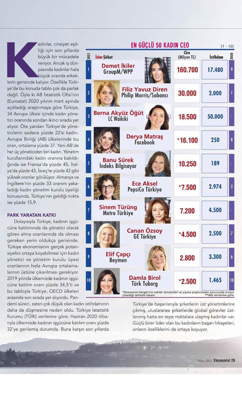 En güçlü 50 kadın CEO